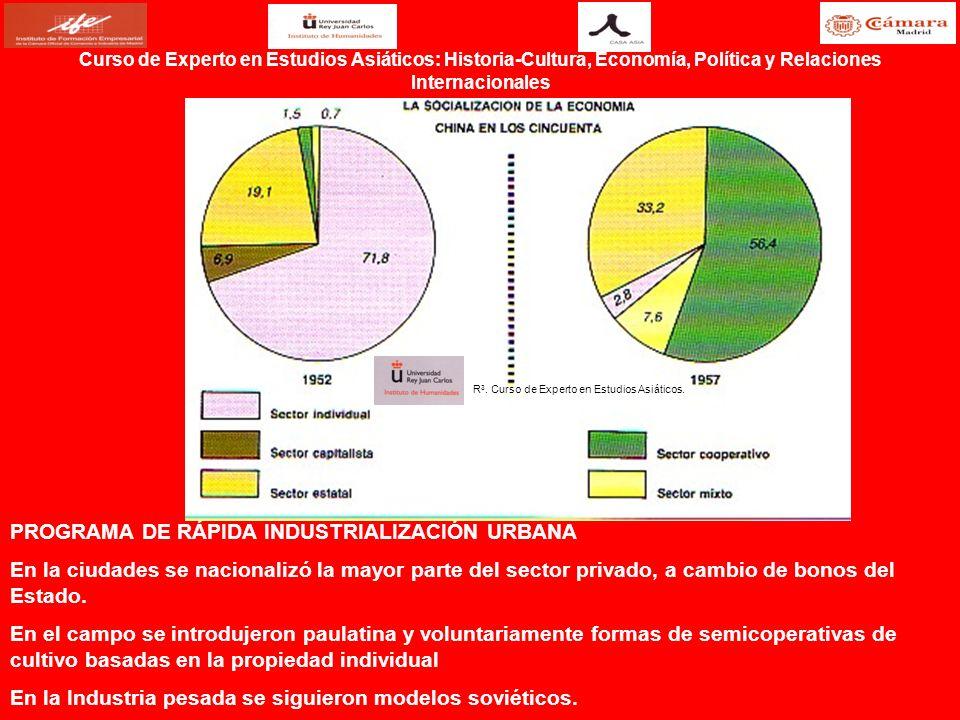 EL PRIMER PLAN QUINQUENAL 1953-57