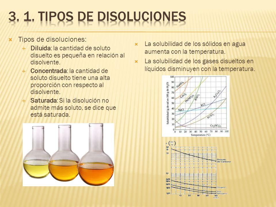 3. 1. tipos de disoluciones Tipos de disoluciones:
