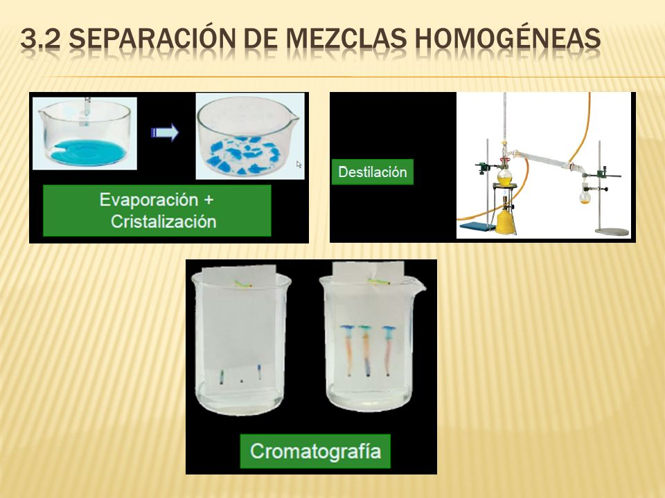 3.2 separación de mezclas homogéneas