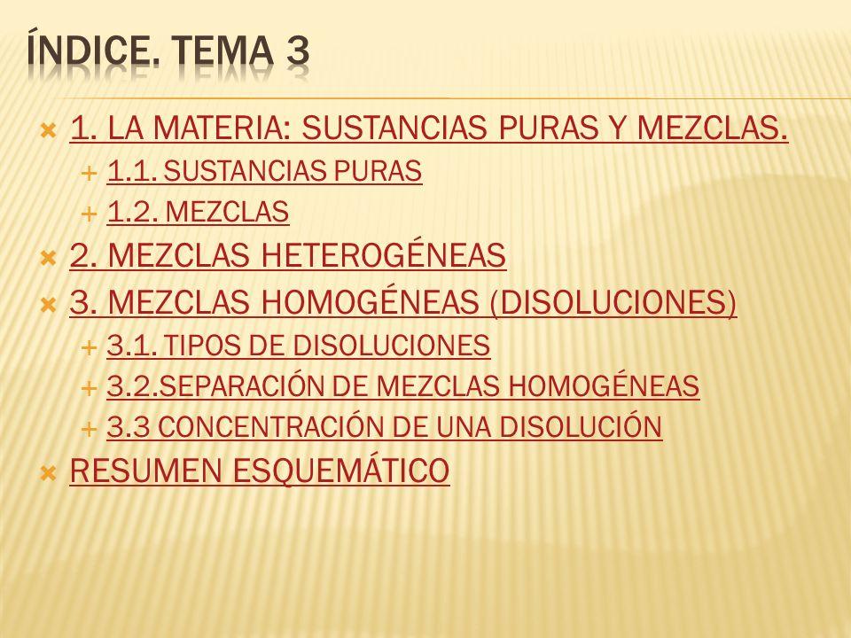 índice. Tema 3 1. LA MATERIA: SUSTANCIAS PURAS Y MEZCLAS.