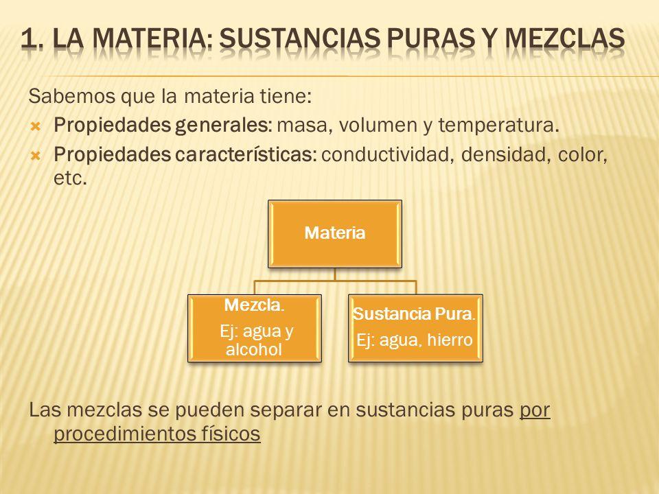 1. LA MATERIA: SUSTANCIAS PURAS Y MEZCLAS