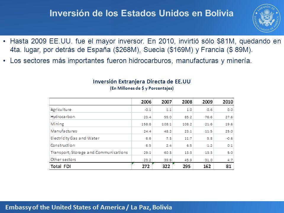 Inversión de los Estados Unidos en Bolivia