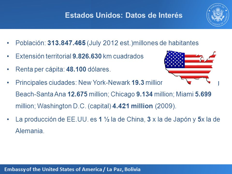 Estados Unidos: Datos de Interés
