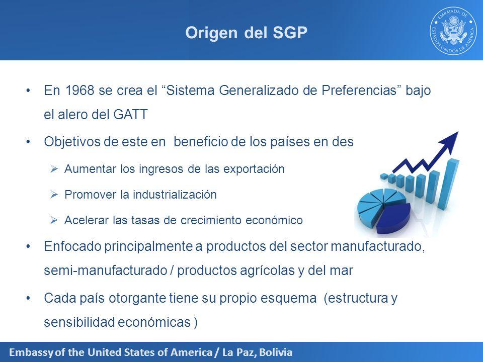 Origen del SGP En 1968 se crea el Sistema Generalizado de Preferencias bajo el alero del GATT.