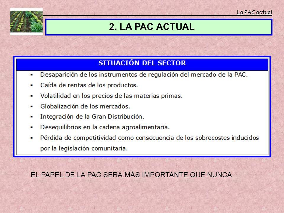 2. LA PAC ACTUAL La PAC actual