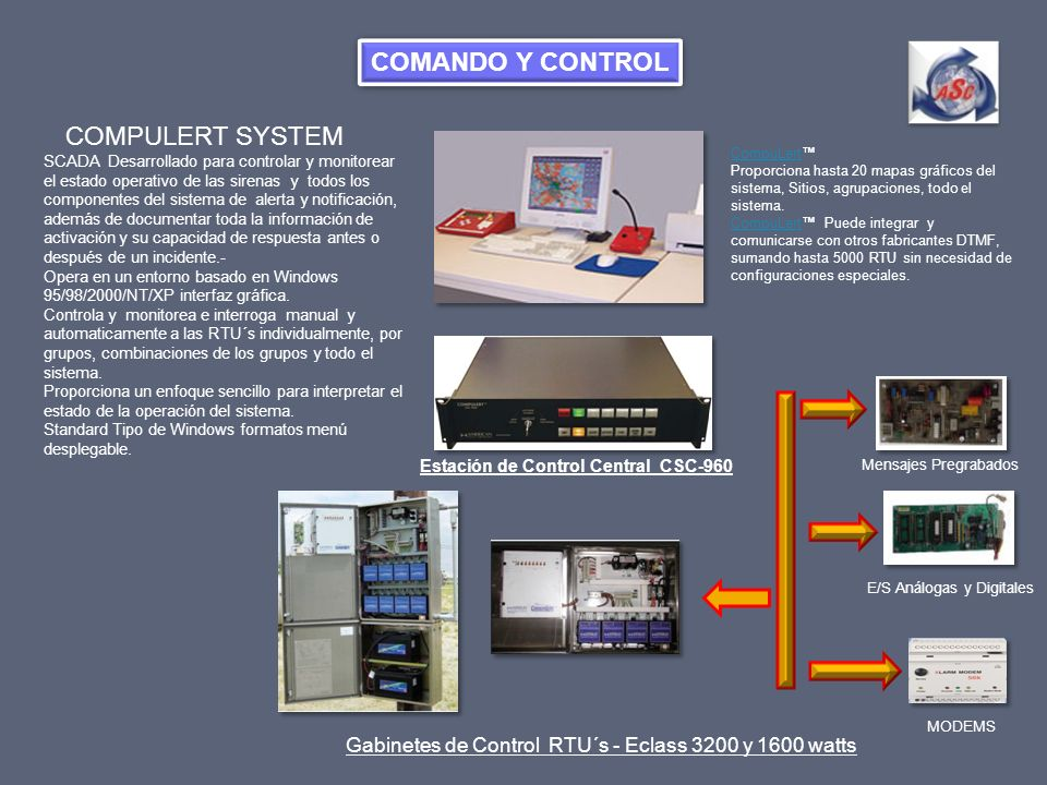 COMANDO Y CONTROL COMPULERT SYSTEM CS 960