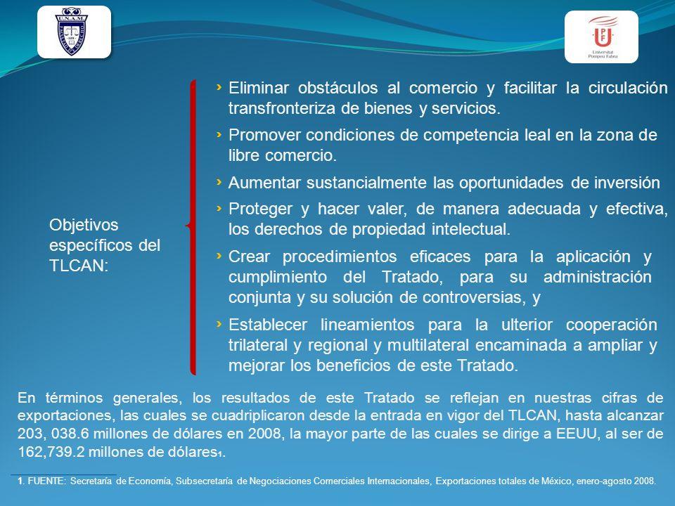 Promover condiciones de competencia leal en la zona de libre comercio.