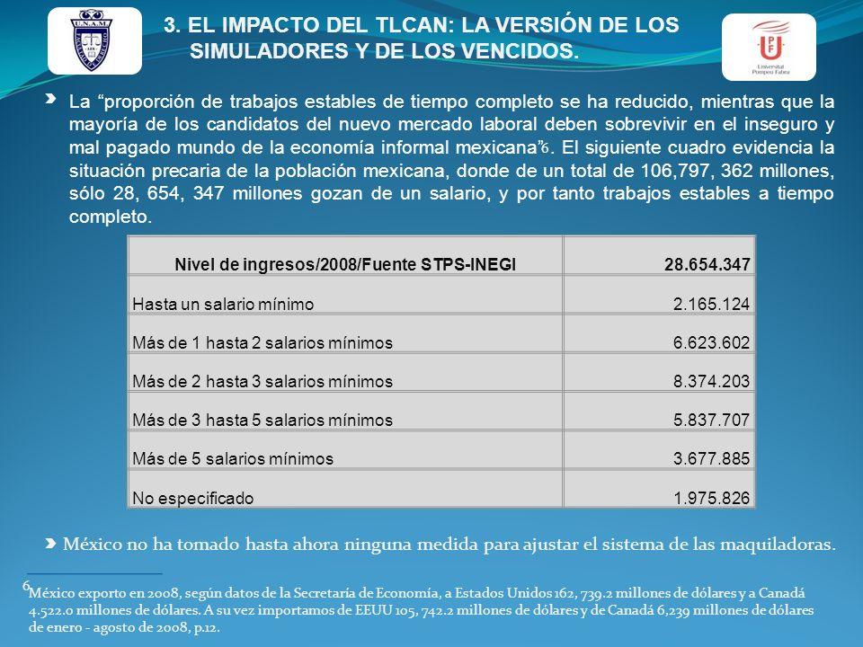 Nivel de ingresos/2008/Fuente STPS-INEGI