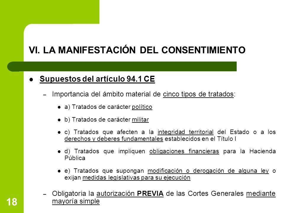 VI. LA MANIFESTACIÓN DEL CONSENTIMIENTO