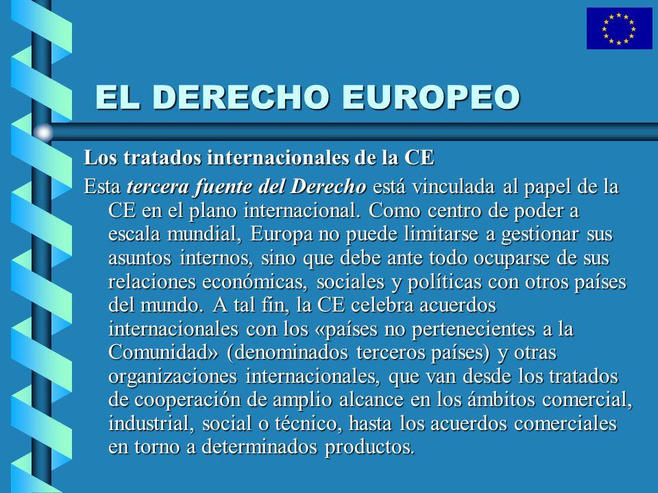 EL DERECHO EUROPEO Los tratados internacionales de la CE