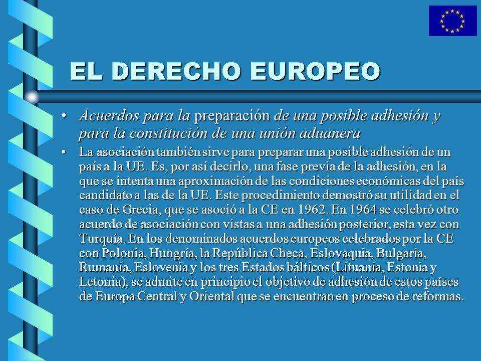 EL DERECHO EUROPEO Acuerdos para la preparación de una posible adhesión y para la constitución de una unión aduanera.