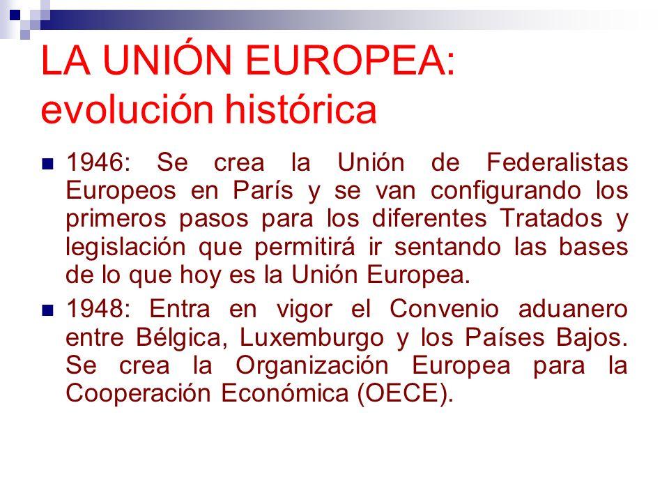 LA UNIÓN EUROPEA: evolución histórica