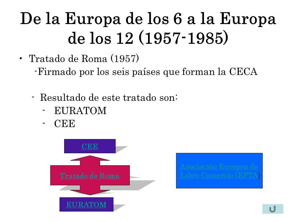De la Europa de los 6 a la Europa de los 12 (1957-1985)