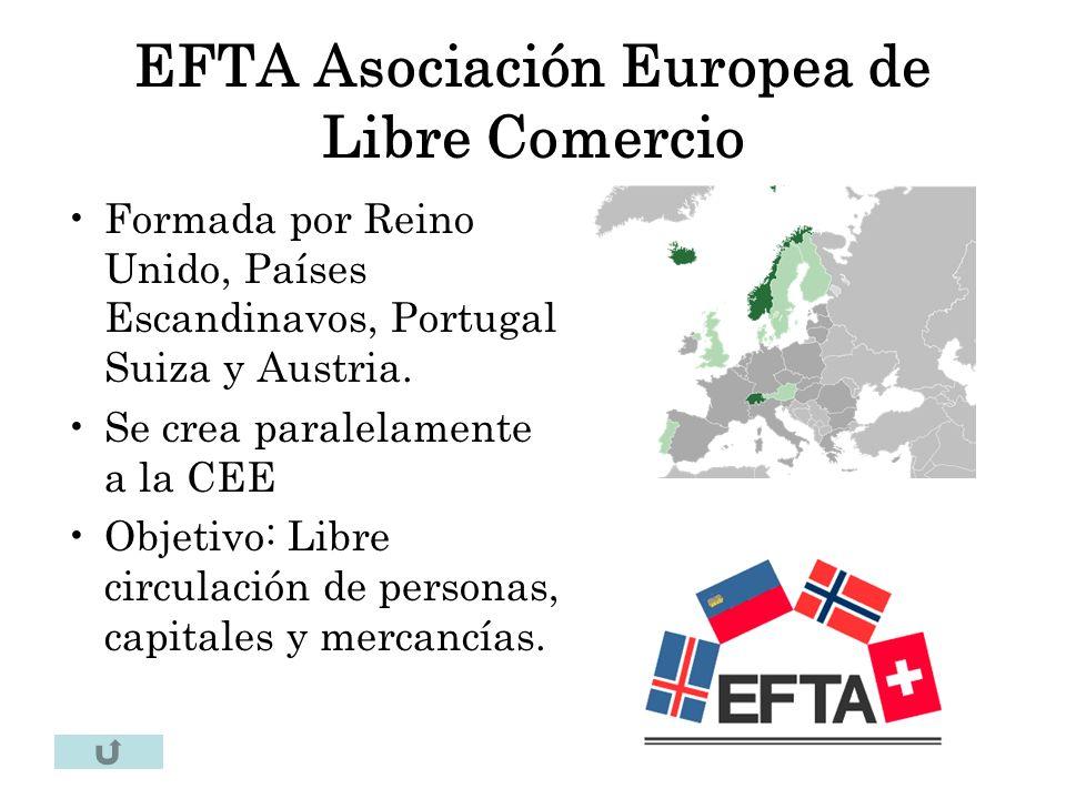 EFTA Asociación Europea de Libre Comercio