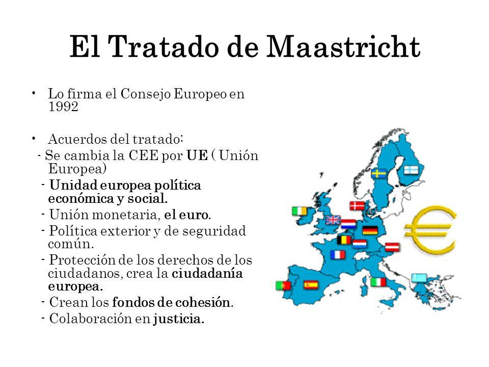 El Tratado de Maastricht