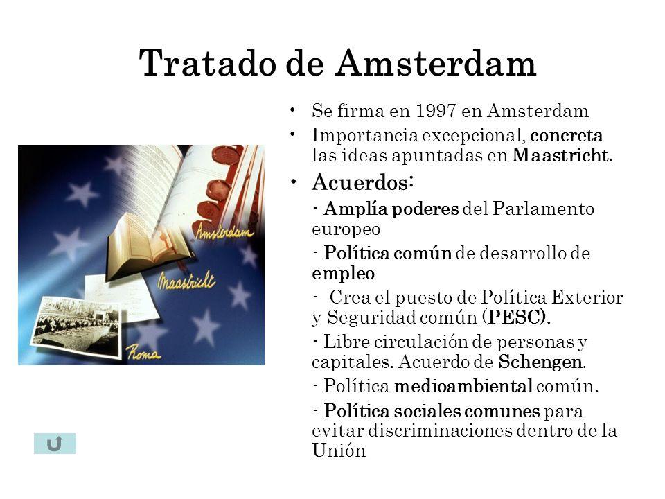 Tratado de Amsterdam Acuerdos: Se firma en 1997 en Amsterdam