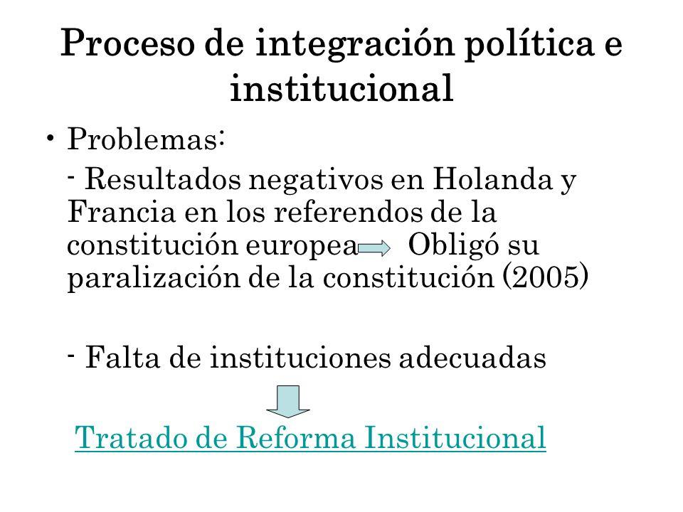 Proceso de integración política e institucional