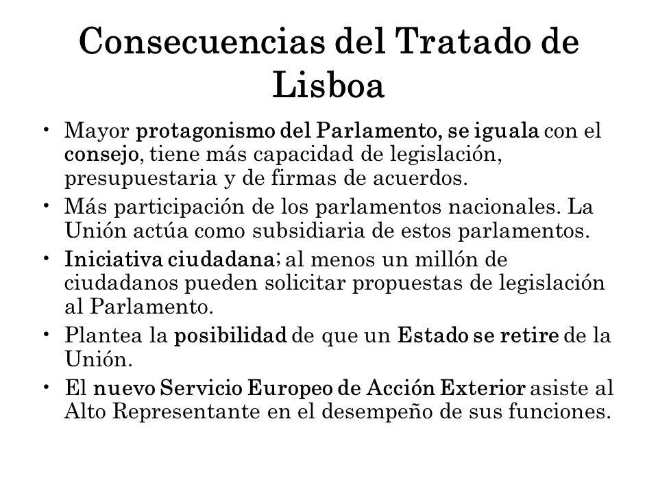 Consecuencias del Tratado de Lisboa