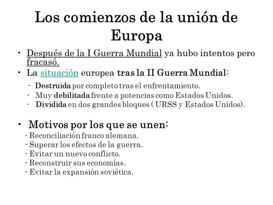 Los comienzos de la unión de Europa