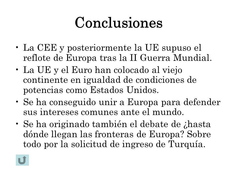 Conclusiones La CEE y posteriormente la UE supuso el reflote de Europa tras la II Guerra Mundial.