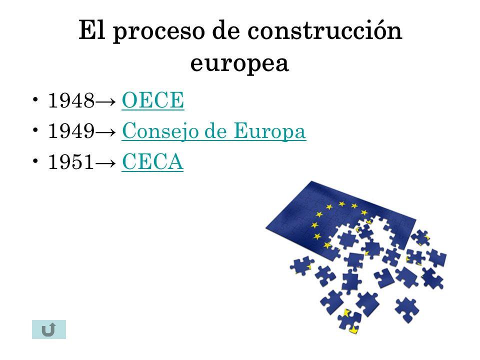 El proceso de construcción europea