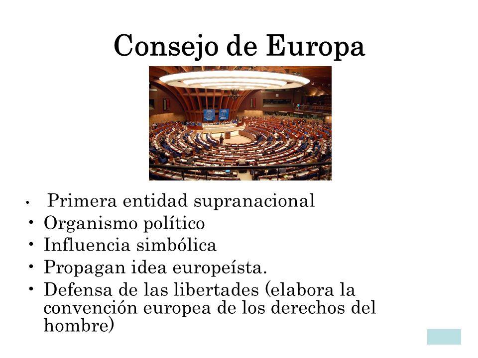 Consejo de Europa Organismo político Influencia simbólica
