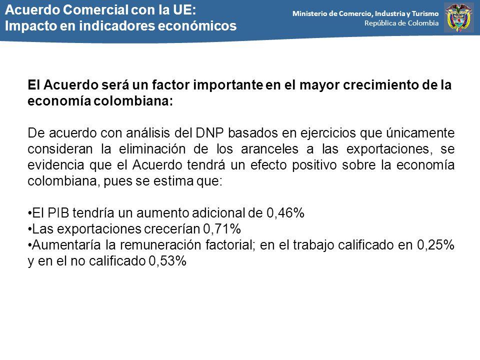 Acuerdo Comercial con la UE: Impacto en indicadores económicos