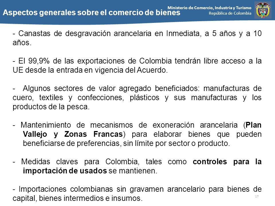 Aspectos generales sobre el comercio de bienes