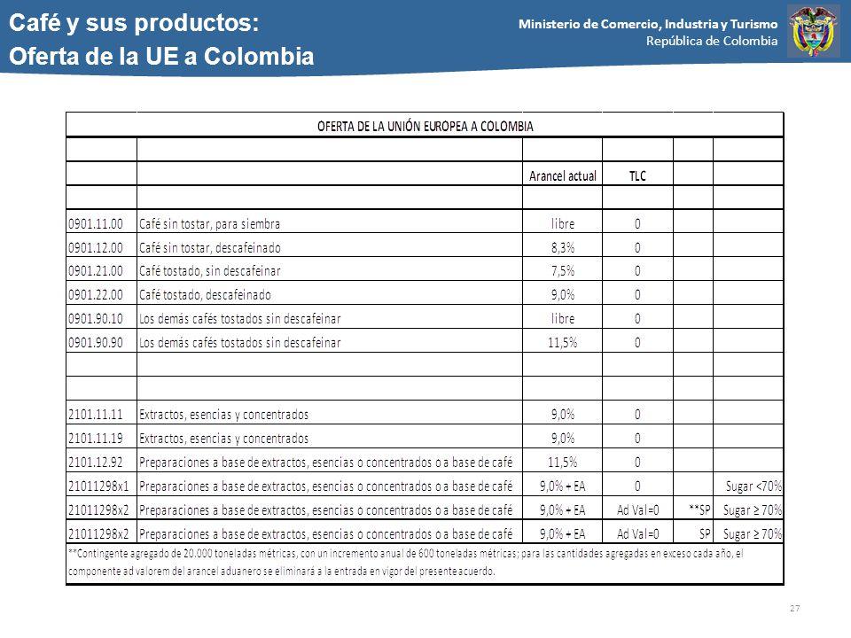 Café y sus productos: Oferta de la UE a Colombia