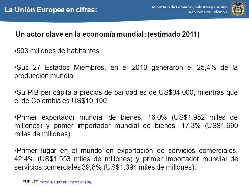 La Unión Europea en cifras: