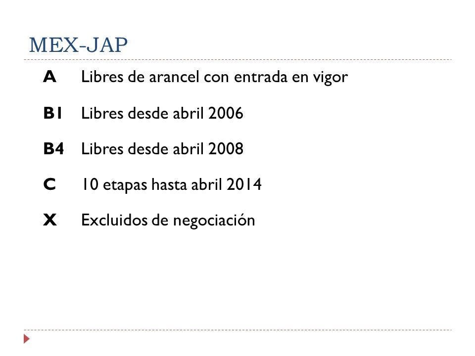 MEX-JAP A Libres de arancel con entrada en vigor