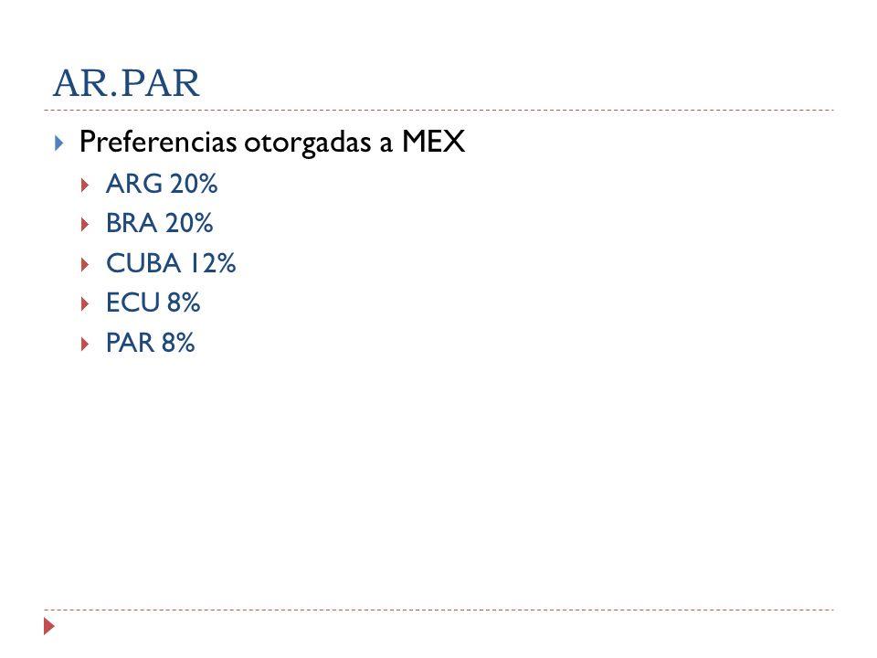 AR.PAR Preferencias otorgadas a MEX ARG 20% BRA 20% CUBA 12% ECU 8%