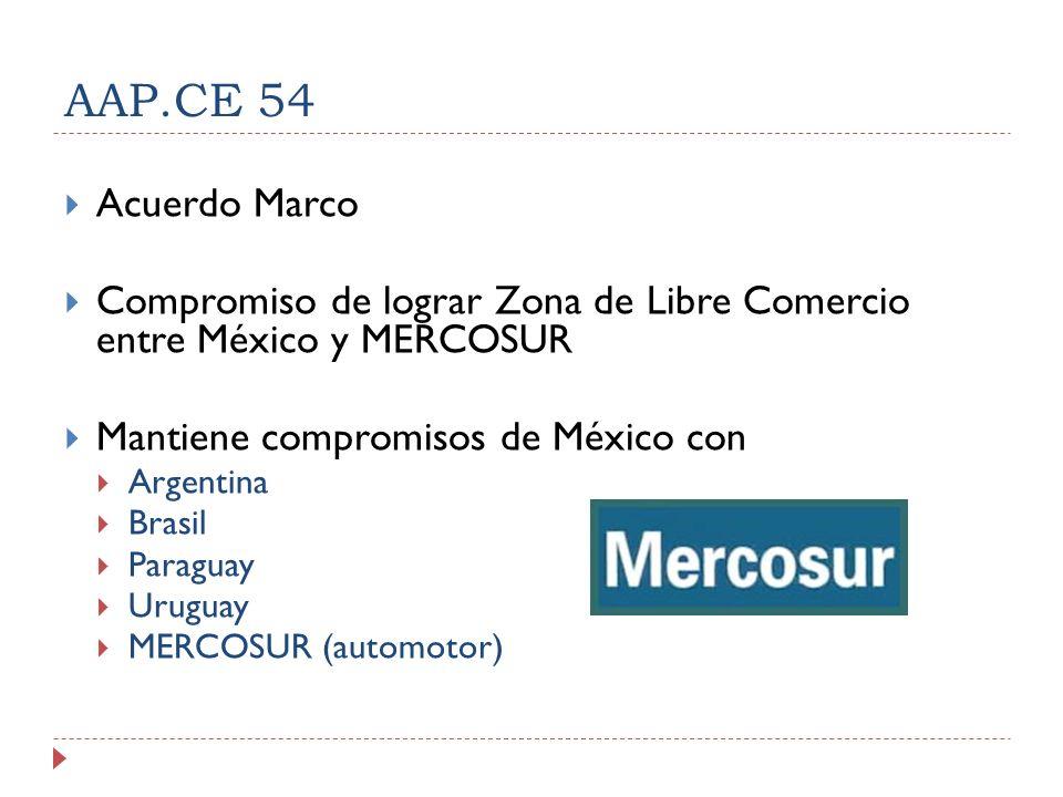 AAP.CE 54 Acuerdo Marco. Compromiso de lograr Zona de Libre Comercio entre México y MERCOSUR. Mantiene compromisos de México con.