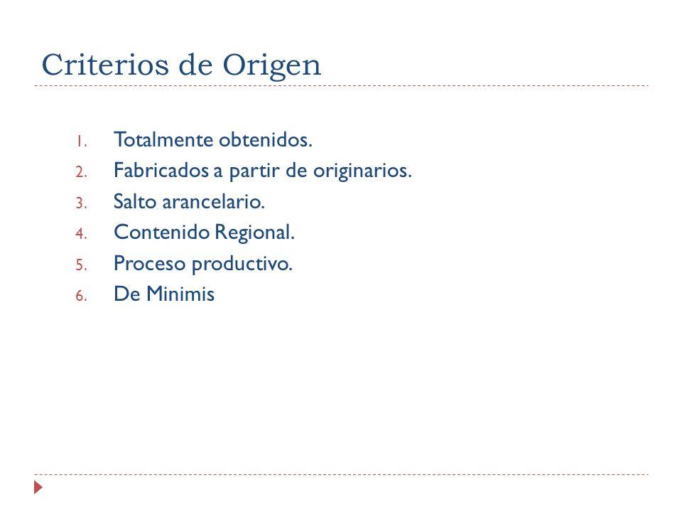 Criterios de Origen Totalmente obtenidos.