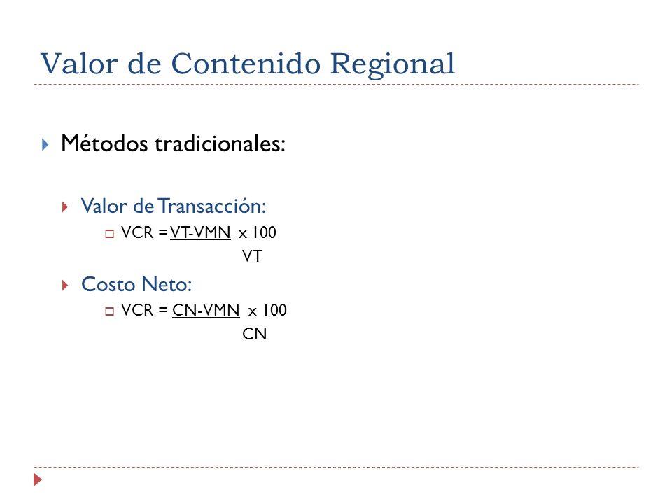 Valor de Contenido Regional
