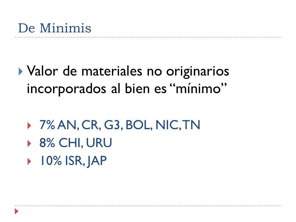 Valor de materiales no originarios incorporados al bien es mínimo