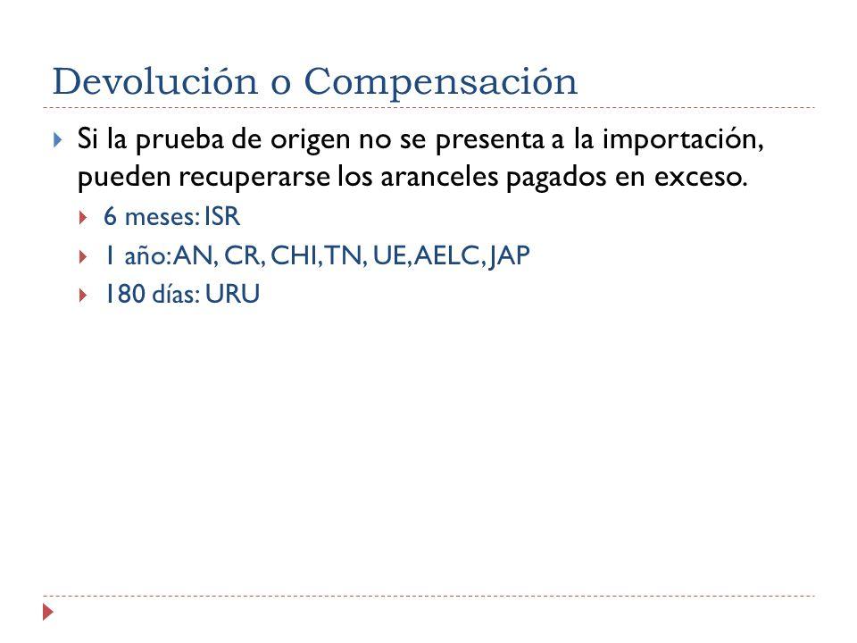 Devolución o Compensación