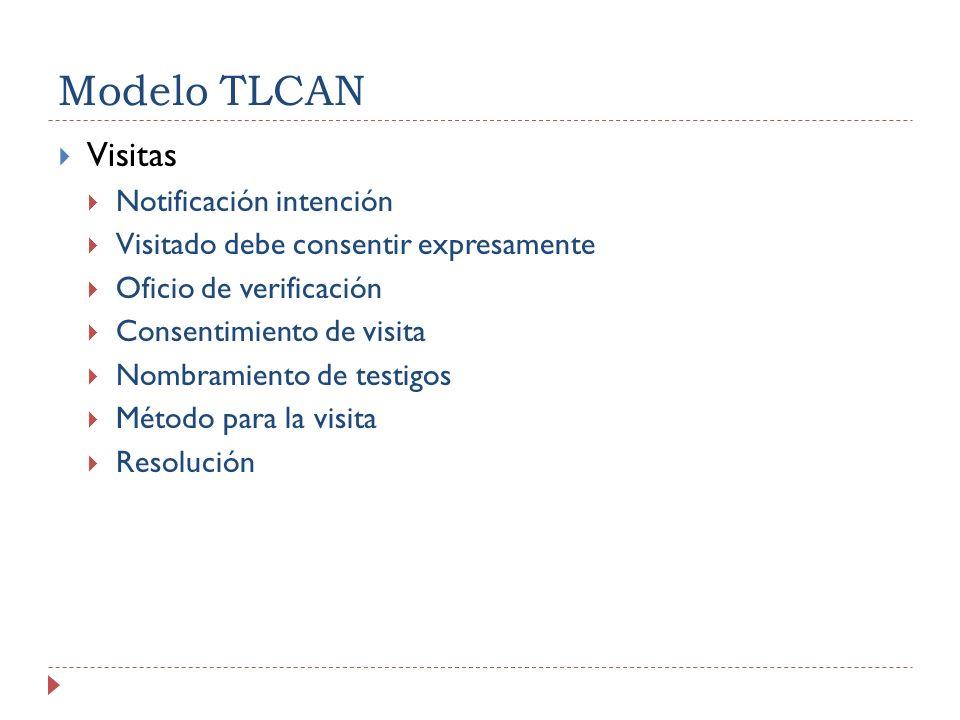 Modelo TLCAN Visitas Notificación intención