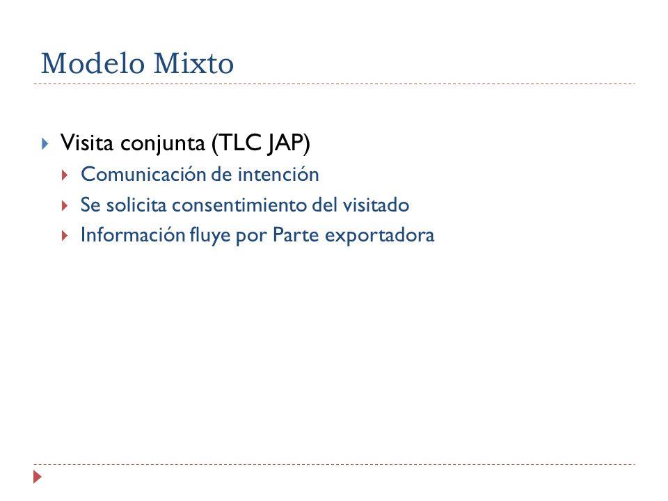 Modelo Mixto Visita conjunta (TLC JAP) Comunicación de intención