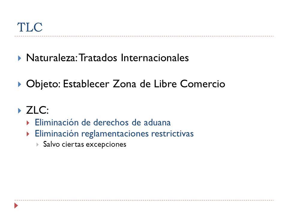 TLC Naturaleza: Tratados Internacionales