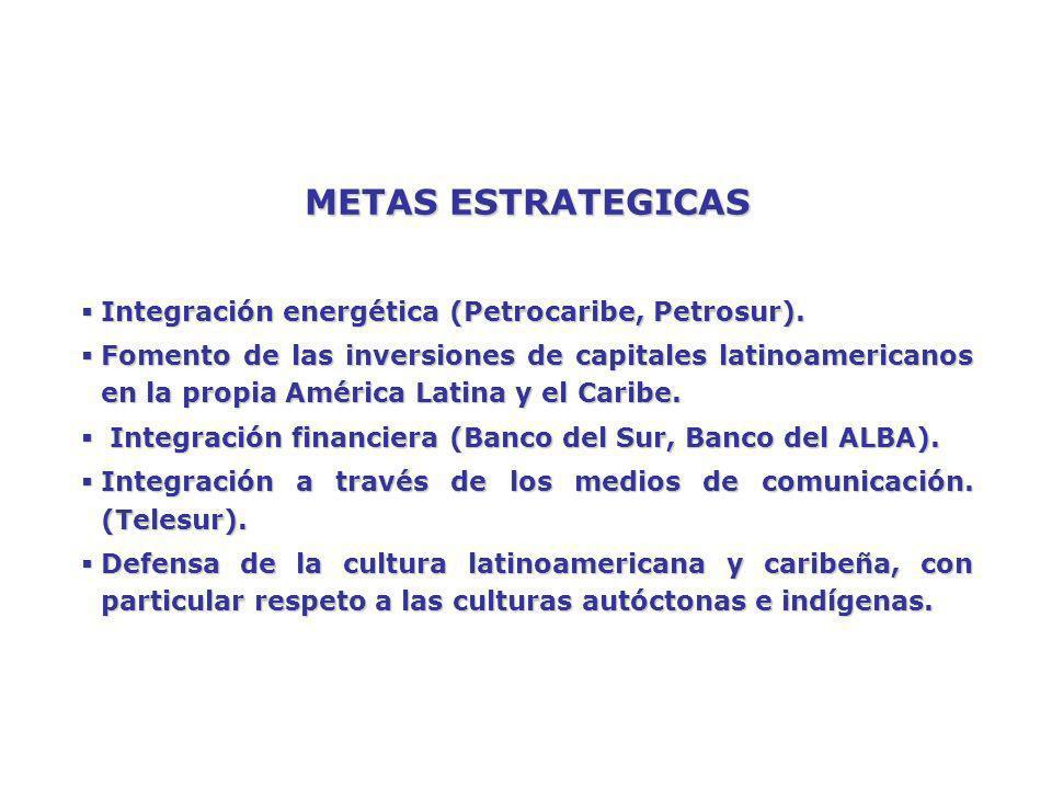 METAS ESTRATEGICAS Integración energética (Petrocaribe, Petrosur).