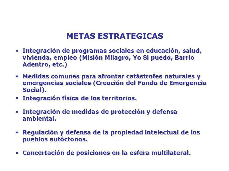 METAS ESTRATEGICAS Integración de programas sociales en educación, salud, vivienda, empleo (Misión Milagro, Yo Si puedo, Barrio Adentro, etc.)