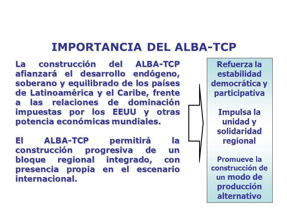 IMPORTANCIA DEL ALBA-TCP