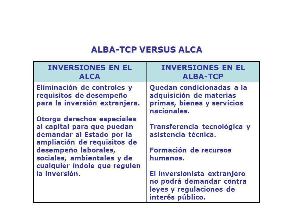 INVERSIONES EN EL ALBA-TCP