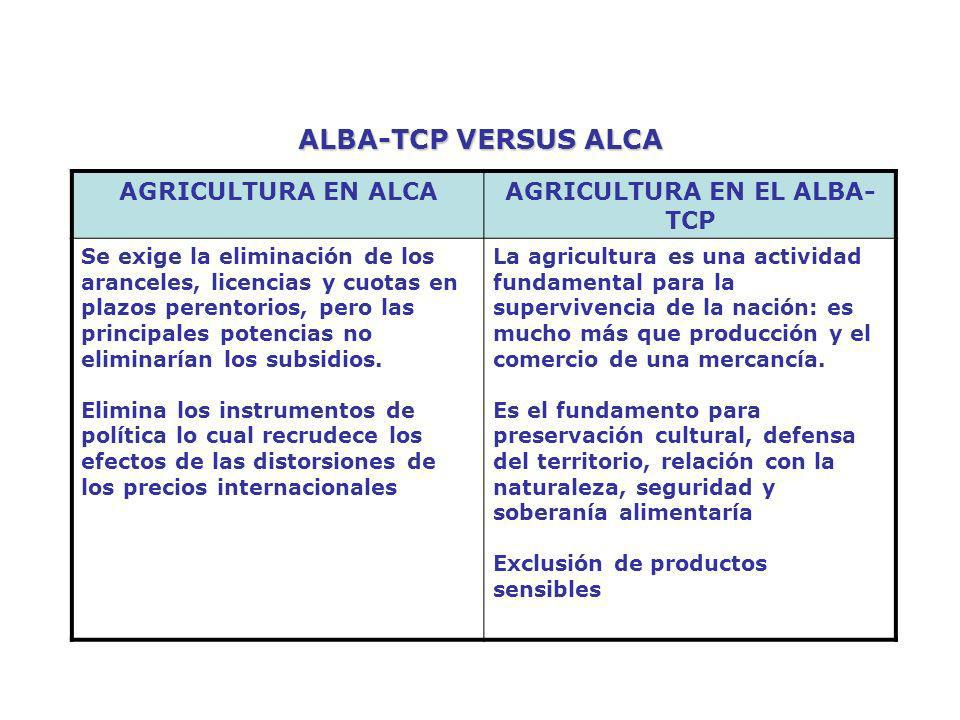 AGRICULTURA EN EL ALBA-TCP