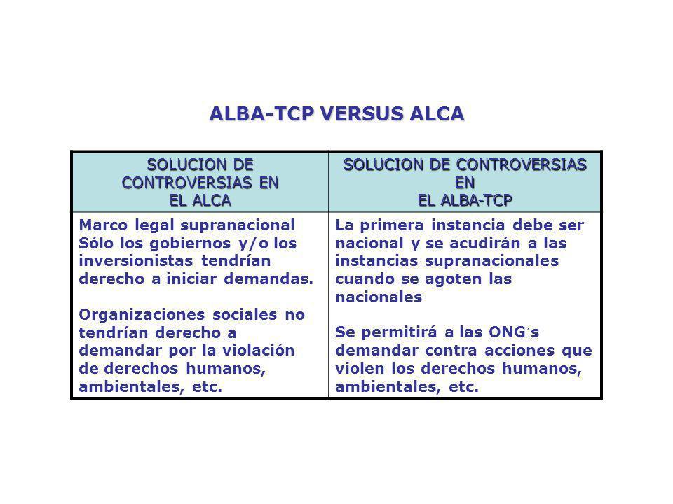 SOLUCION DE CONTROVERSIAS EN