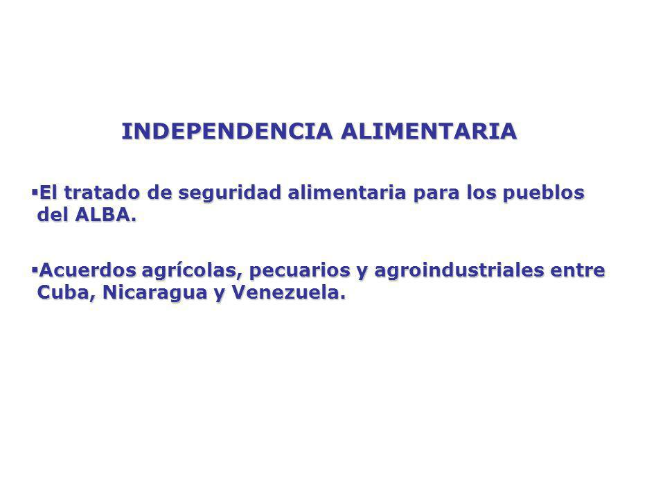 INDEPENDENCIA ALIMENTARIA