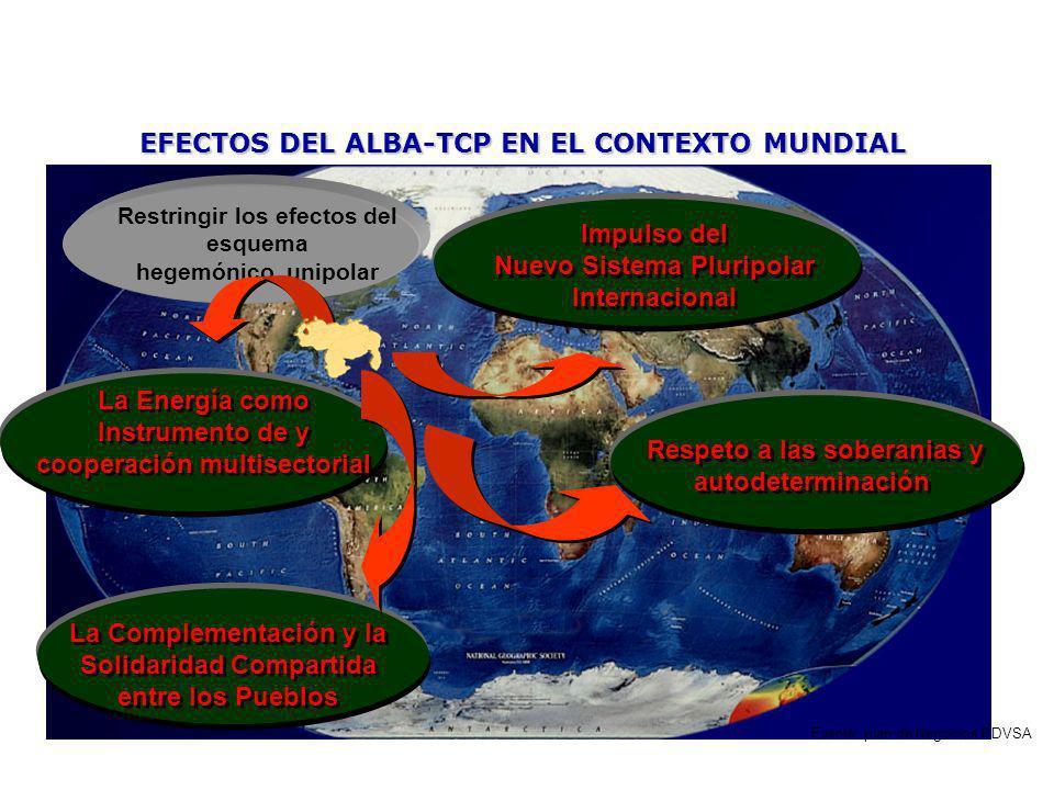 EFECTOS DEL ALBA-TCP EN EL CONTEXTO MUNDIAL
