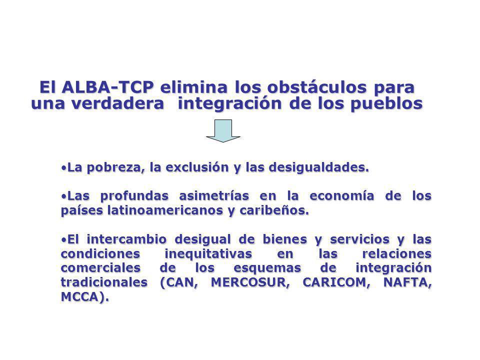 El ALBA-TCP elimina los obstáculos para una verdadera integración de los pueblos