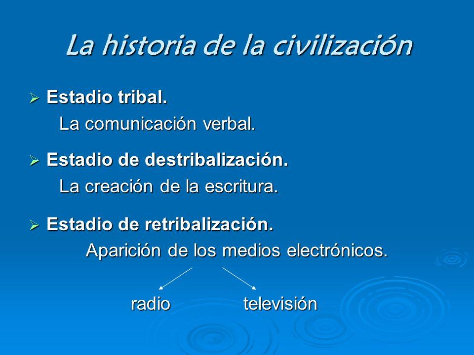 La historia de la civilización